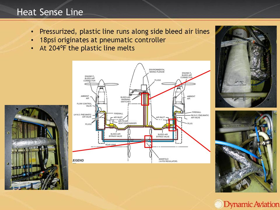 Heat Sense Line Pressurized, plastic line runs along side bleed air lines. 18psi originates at pneumatic controller.