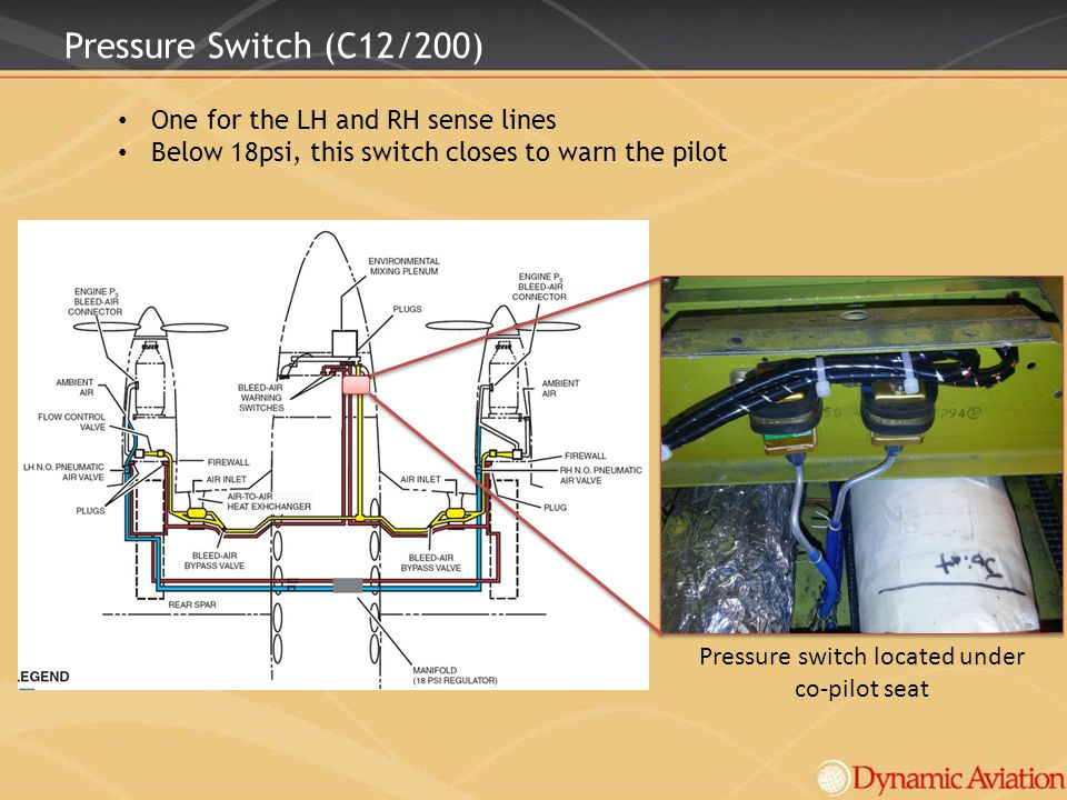 Pressure switch located under