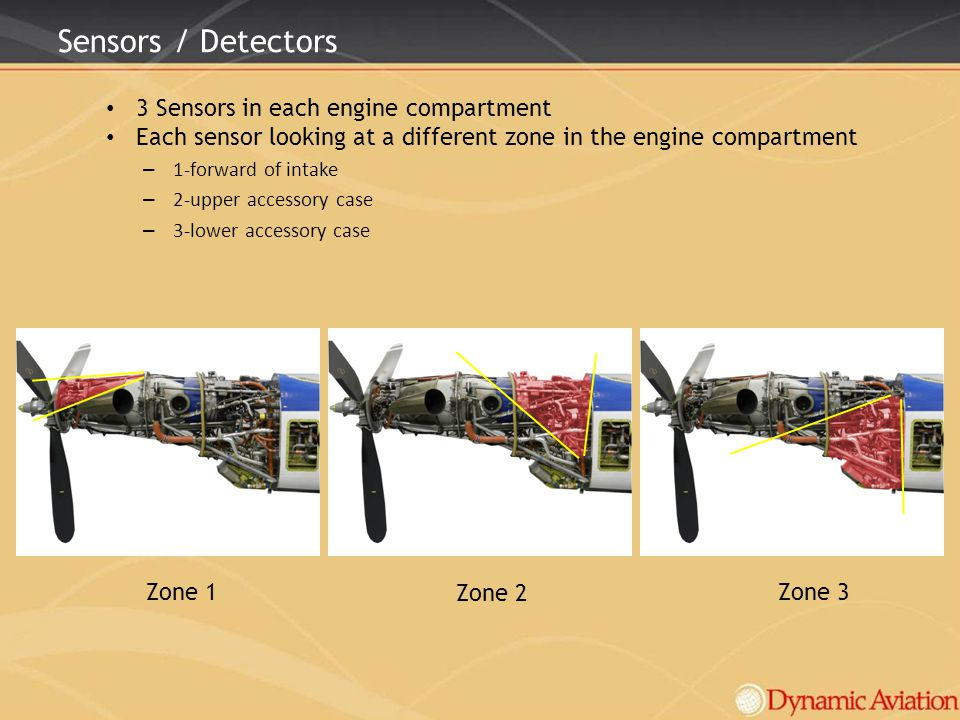 Sensors / Detectors 3 Sensors in each engine compartment