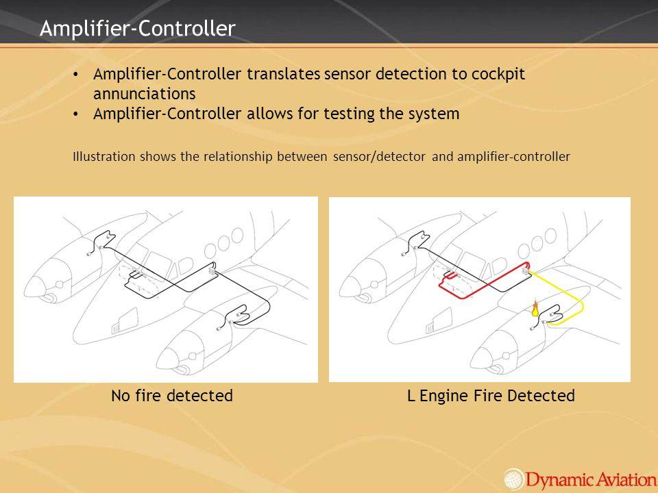 Amplifier-Controller