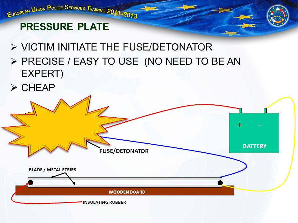 Wooden Pressure Plate ~ C ied awareness ppt video online download