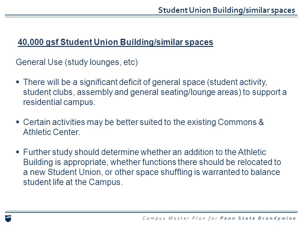 Student Union Building/similar spaces
