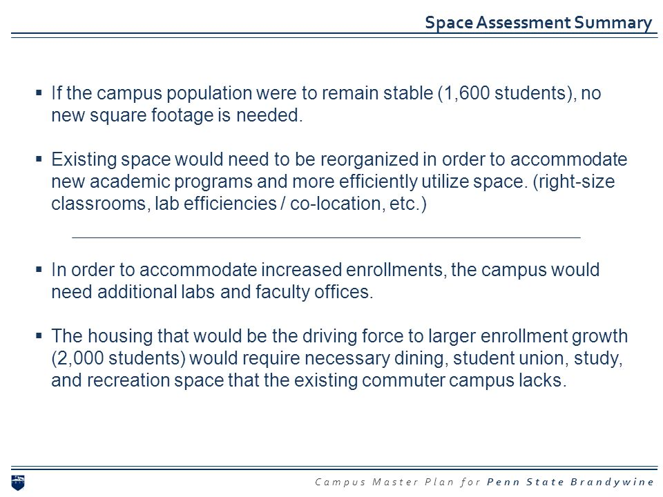 Space Assessment Summary