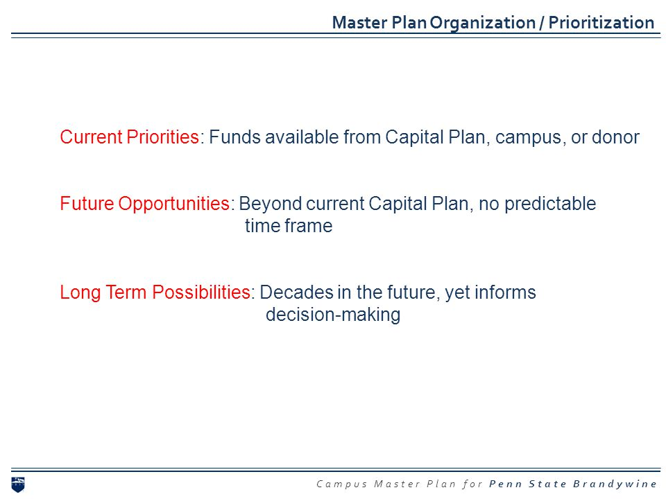 Master Plan Organization / Prioritization