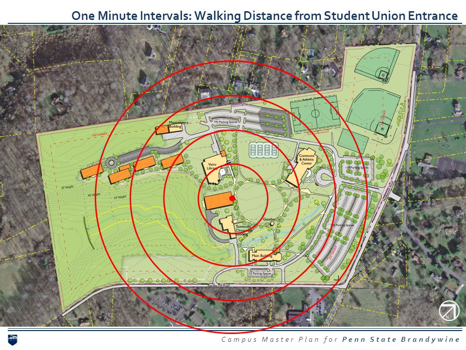 One Minute Intervals: Walking Distance from Student Union Entrance