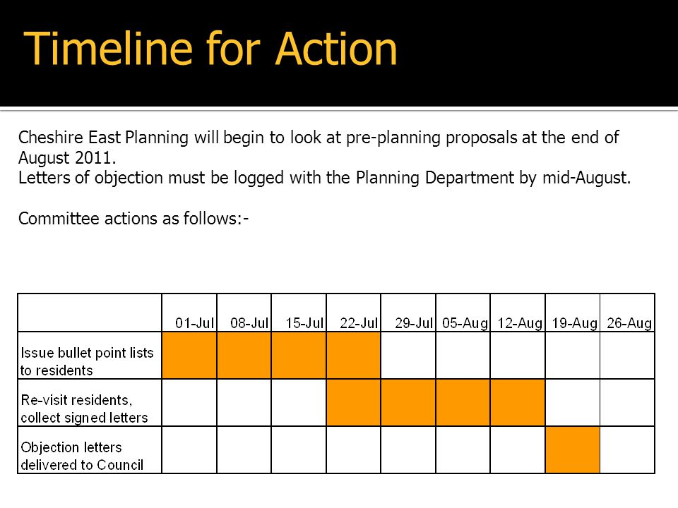Timeline for Action Cheshire East Planning will begin to look at pre-planning proposals at the end of August 2011.