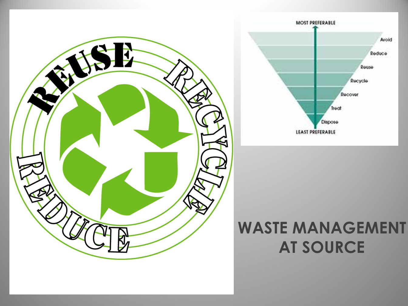 WASTE MANAGEMENT AT SOURCE