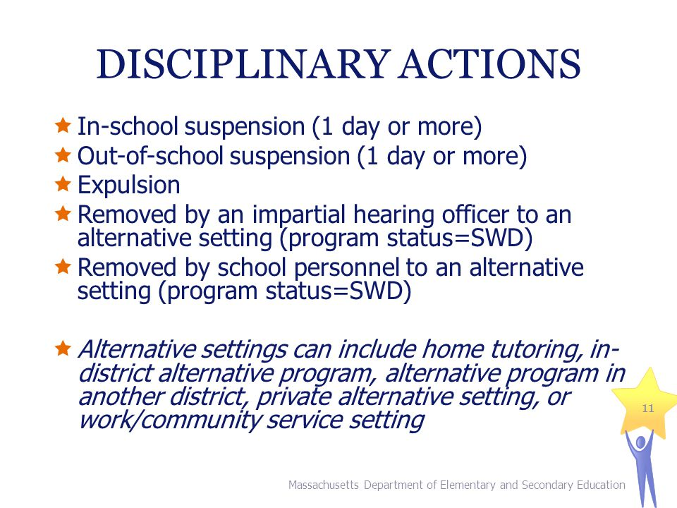 DISCIPLINARY ACTIONS In-school suspension (1 day or more)