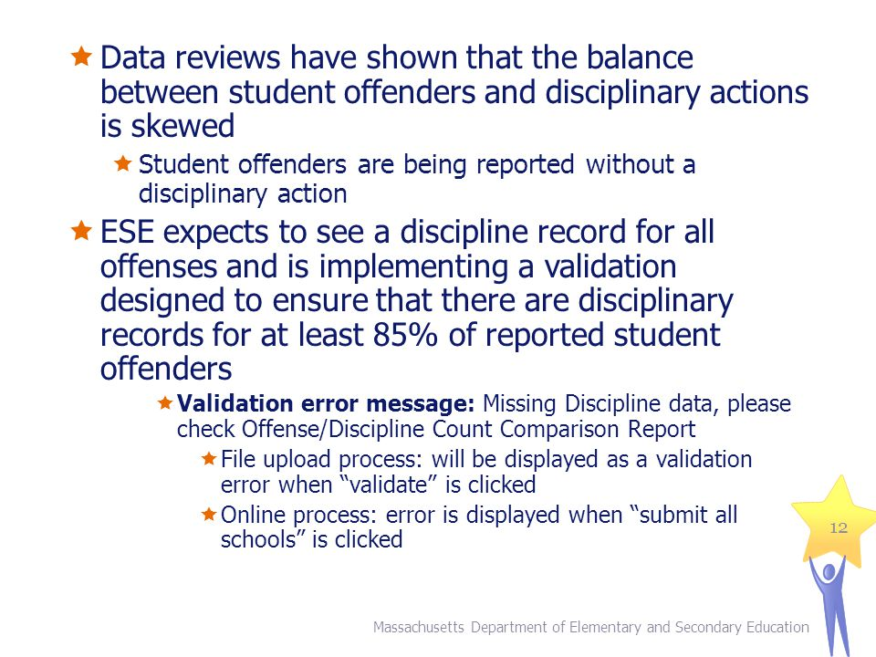 Data reviews have shown that the balance between student offenders and disciplinary actions is skewed