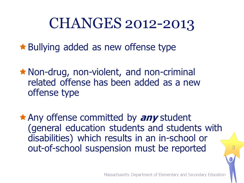 CHANGES 2012-2013 Bullying added as new offense type