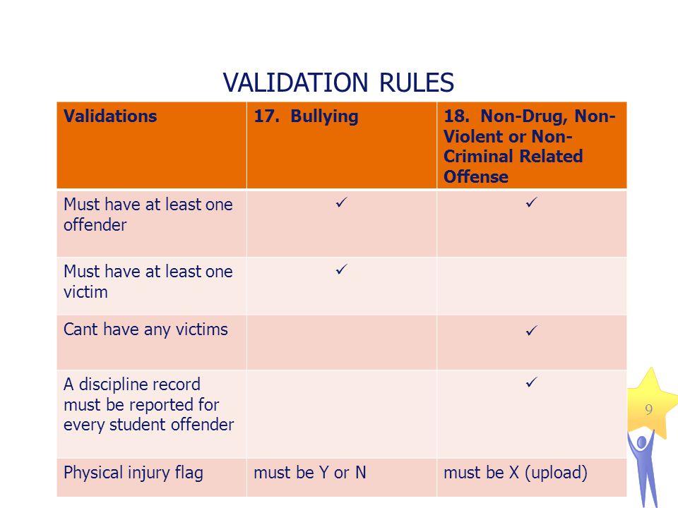 VALIDATION RULES Validations 17. Bullying