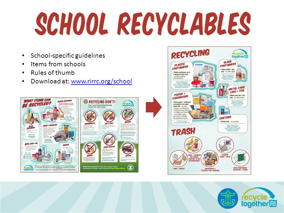 School-specific guidelines Items from schools Rules of thumb