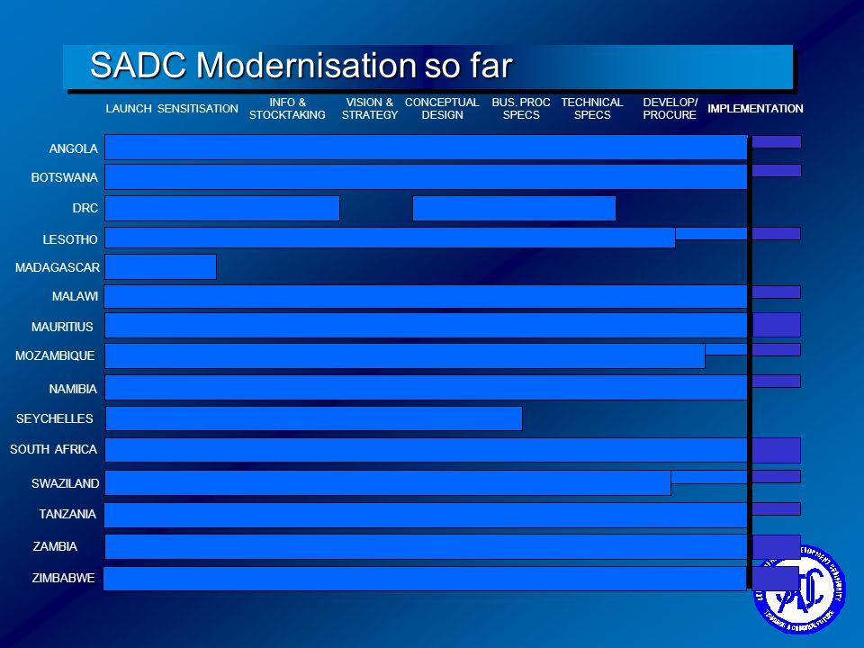 SADC Modernisation so far