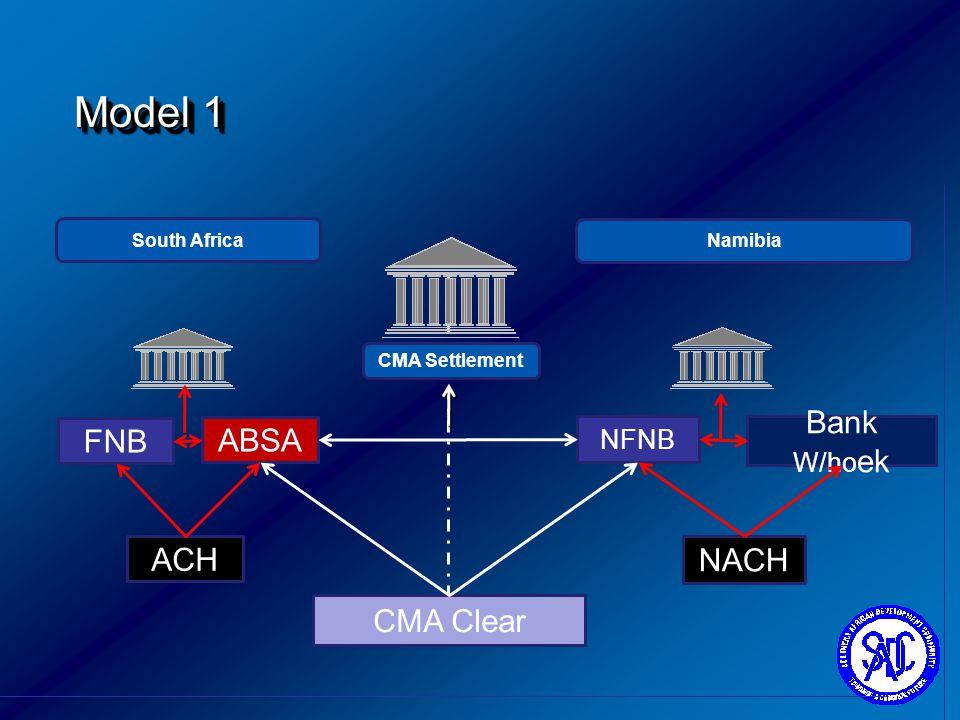 Model 1 FNB ABSA Bank W/hoek ACH NACH CMA Clear NFNB South Africa