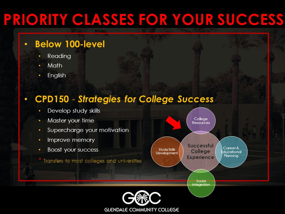 Priority classes for your success