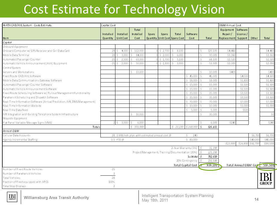 Cost Estimate for Technology Vision