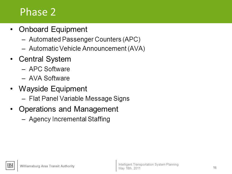 Phase 2 Onboard Equipment Central System Wayside Equipment