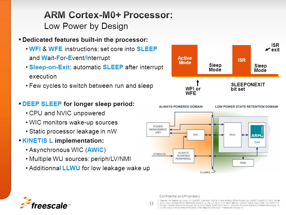 ARM Cortex-M0+ Processor: Low Power by Design