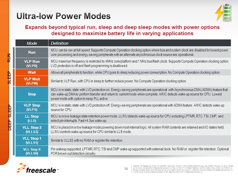 Ultra-low Power Modes