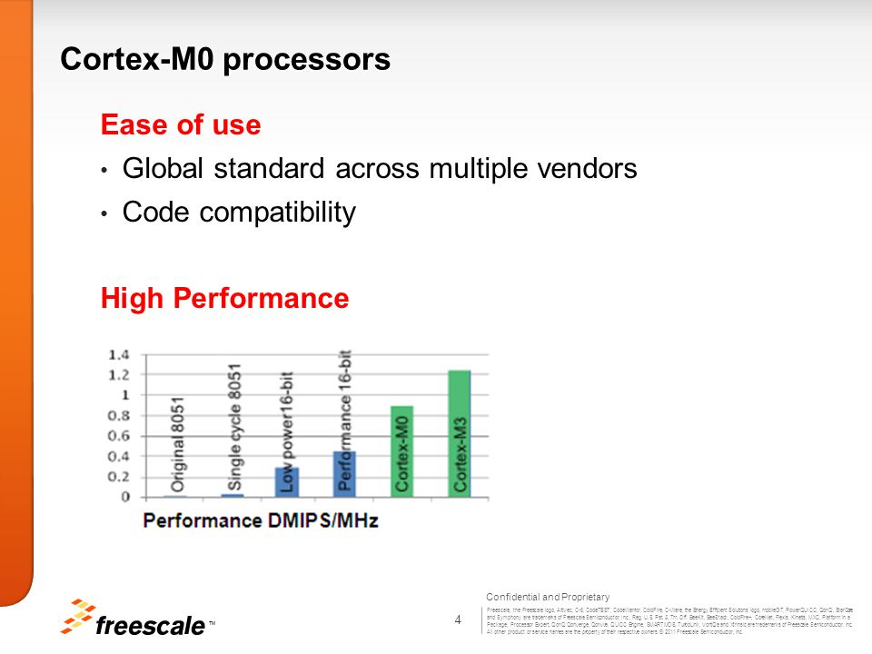 Cortex-M0 processors Ease of use