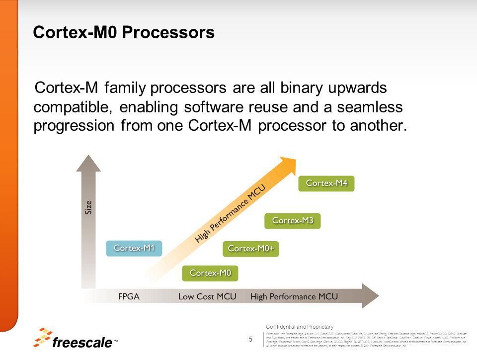 Cortex-M0 Processors