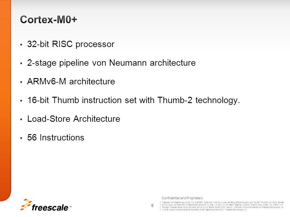 Cortex-M0+ 32-bit RISC processor