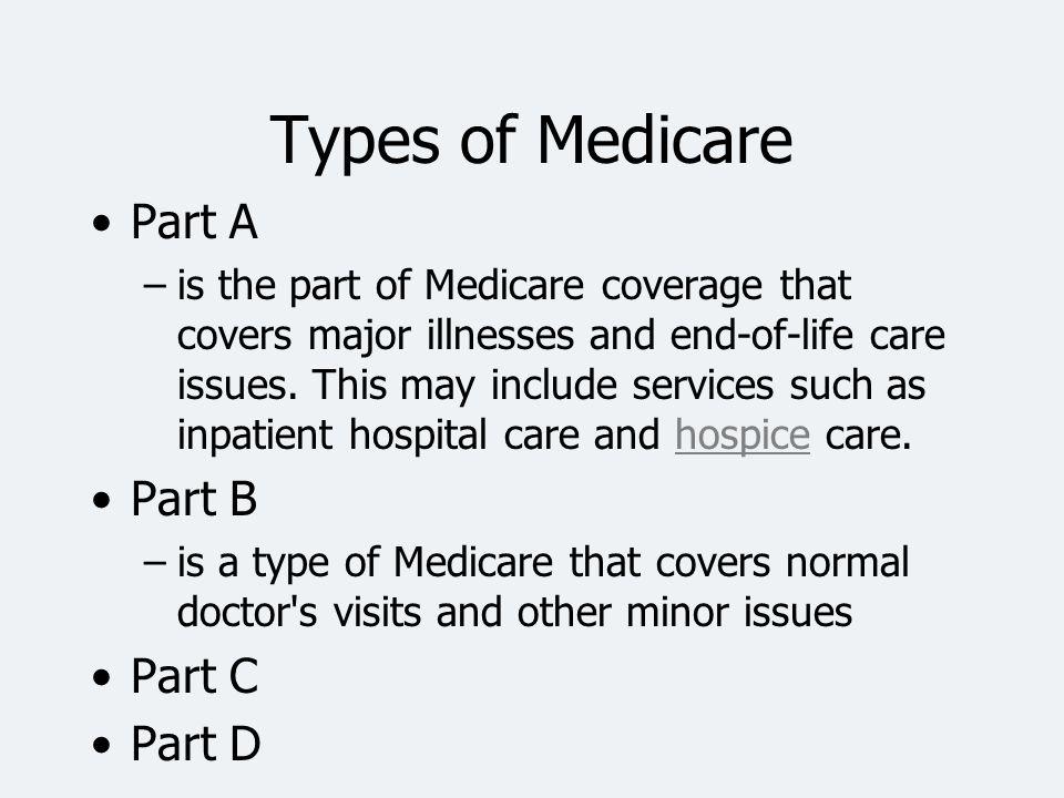 Types of Medicare Part A Part B Part C Part D