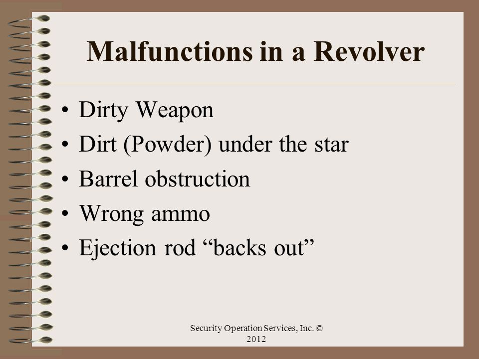 Malfunctions in a Revolver