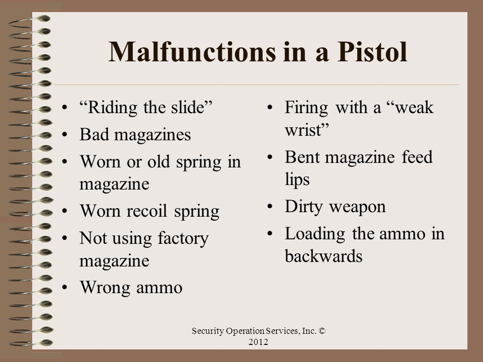 Malfunctions in a Pistol