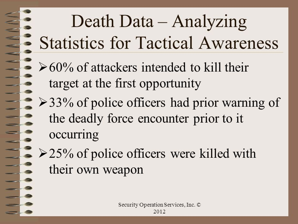Death Data – Analyzing Statistics for Tactical Awareness