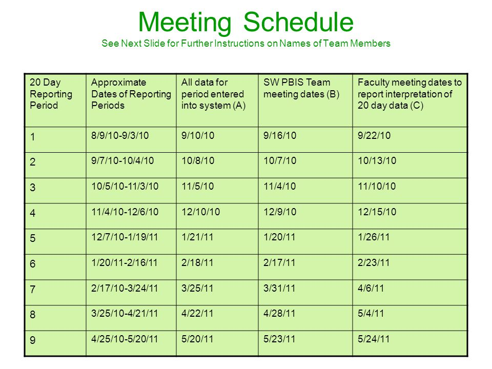 Meeting Schedule See Next Slide for Further Instructions on Names of Team Members