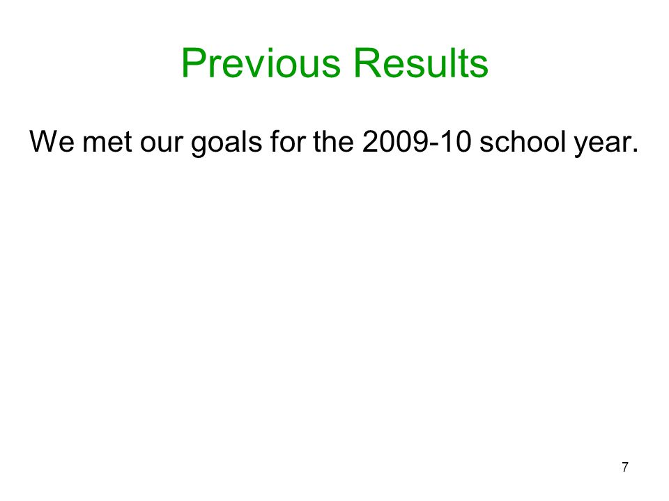 Previous Results We met our goals for the 2009-10 school year.