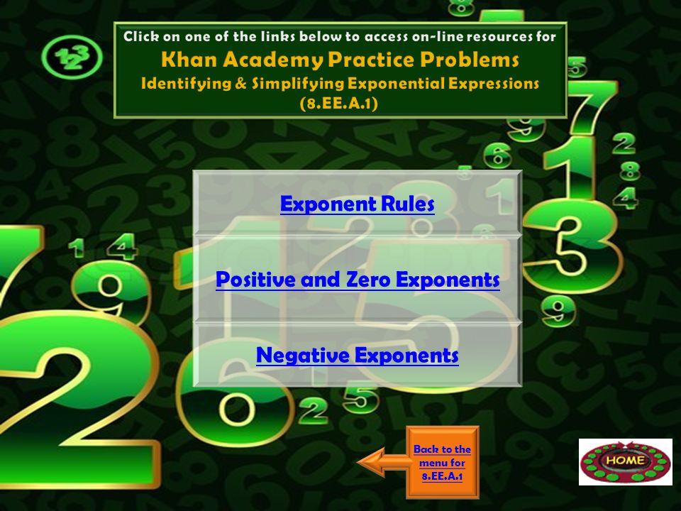 Khan Academy Practice Problems