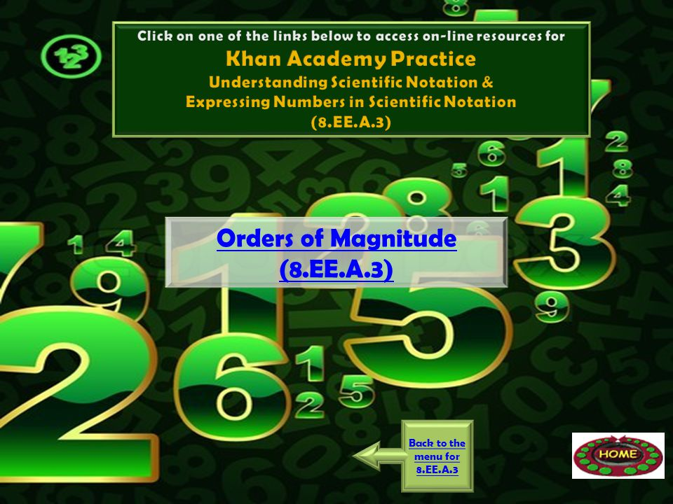 Orders of Magnitude (8.EE.A.3)