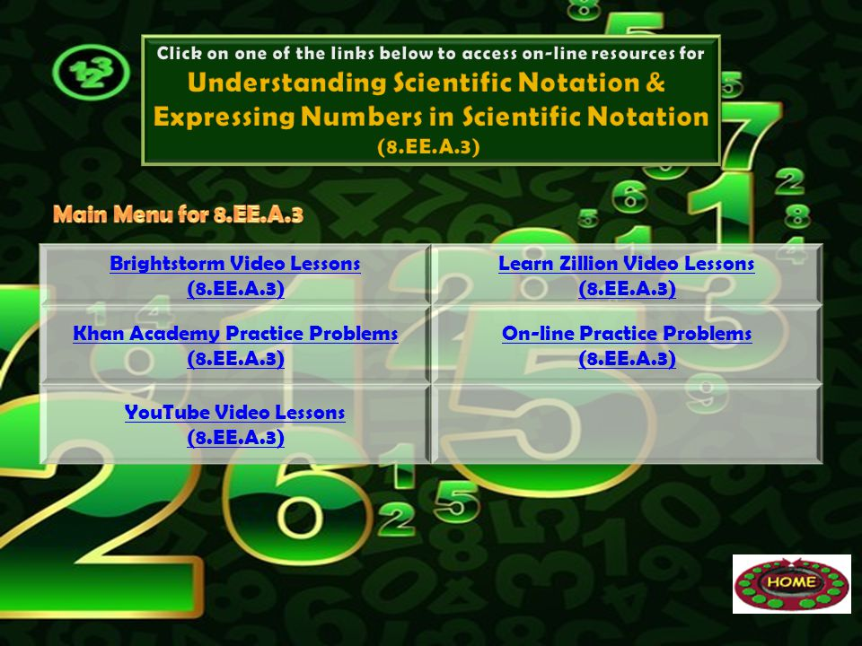 Understanding Scientific Notation &