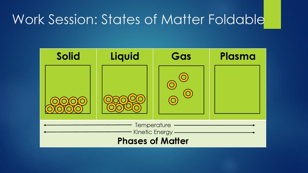 Work Session States Of Matter Foldable Ppt Download