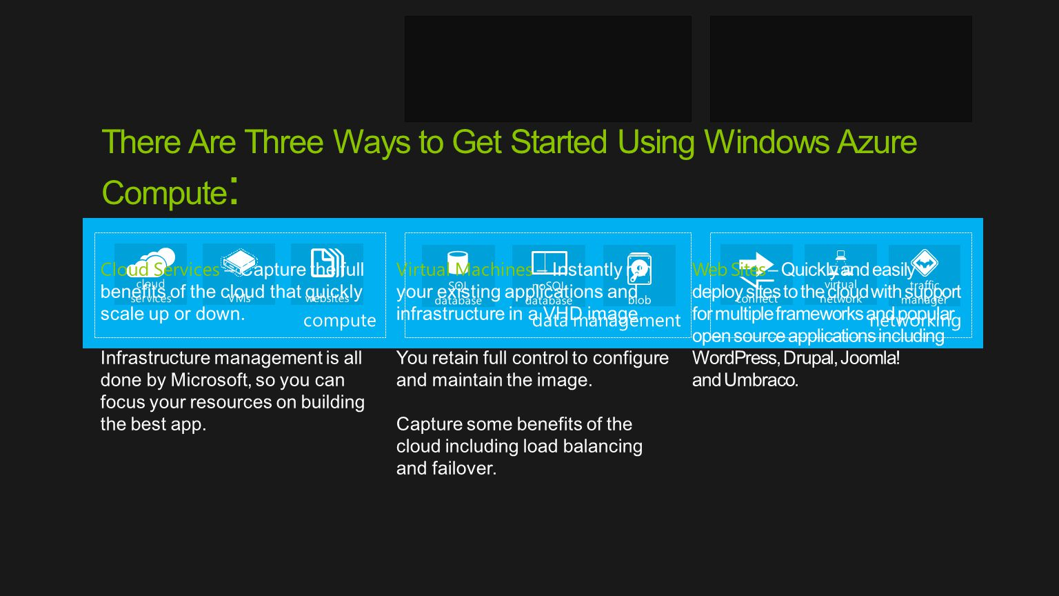 There Are Three Ways to Get Started Using Windows Azure Compute: