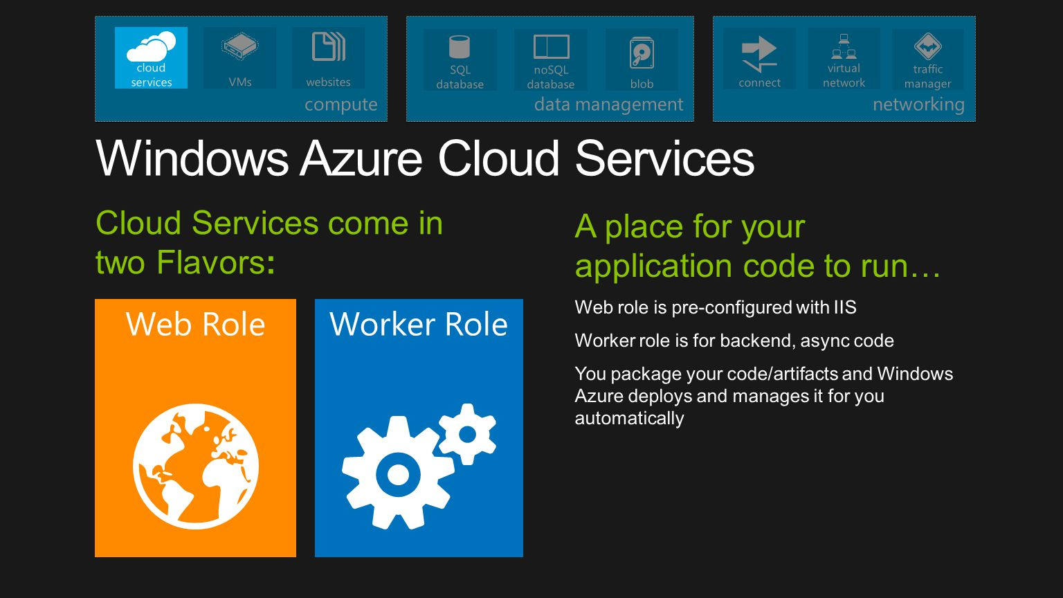 Windows Azure Cloud Services