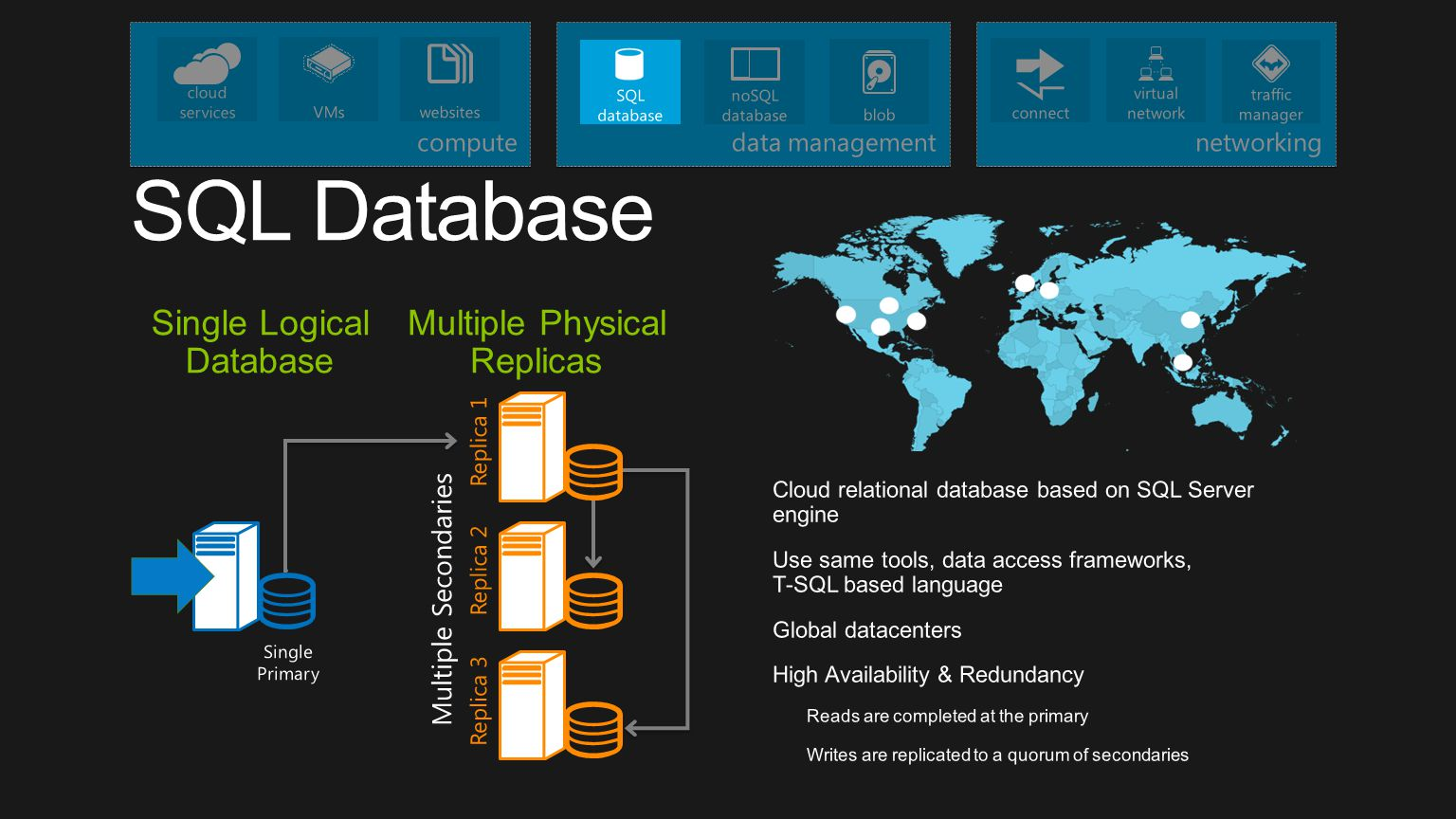 SQL Database Single Logical Database Multiple Physical Replicas