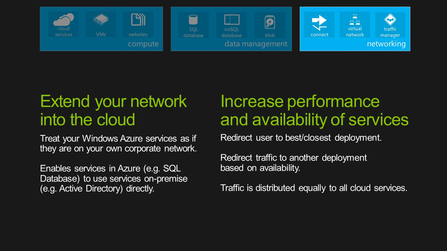 Extend your network into the cloud