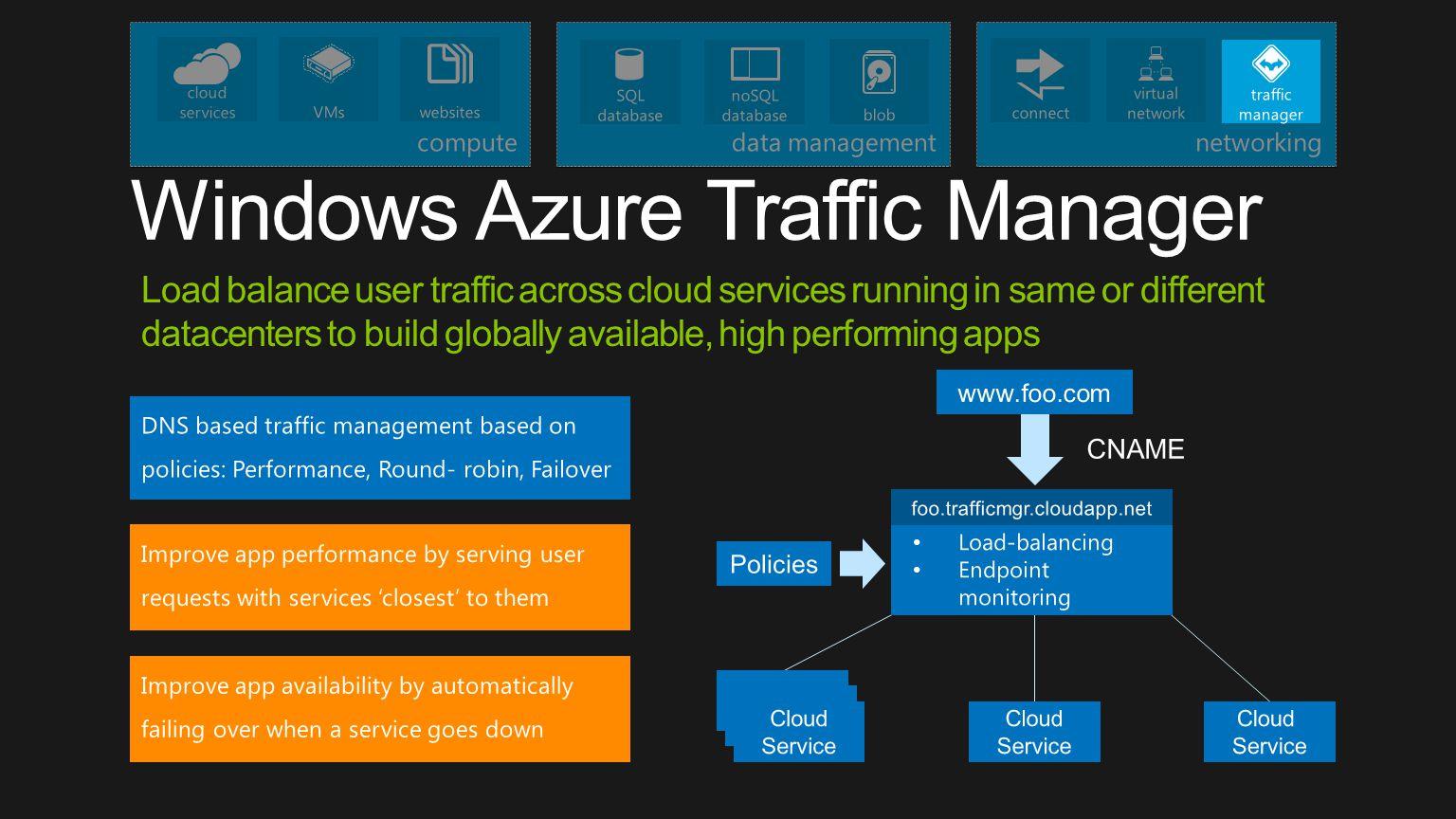 Windows Azure Traffic Manager