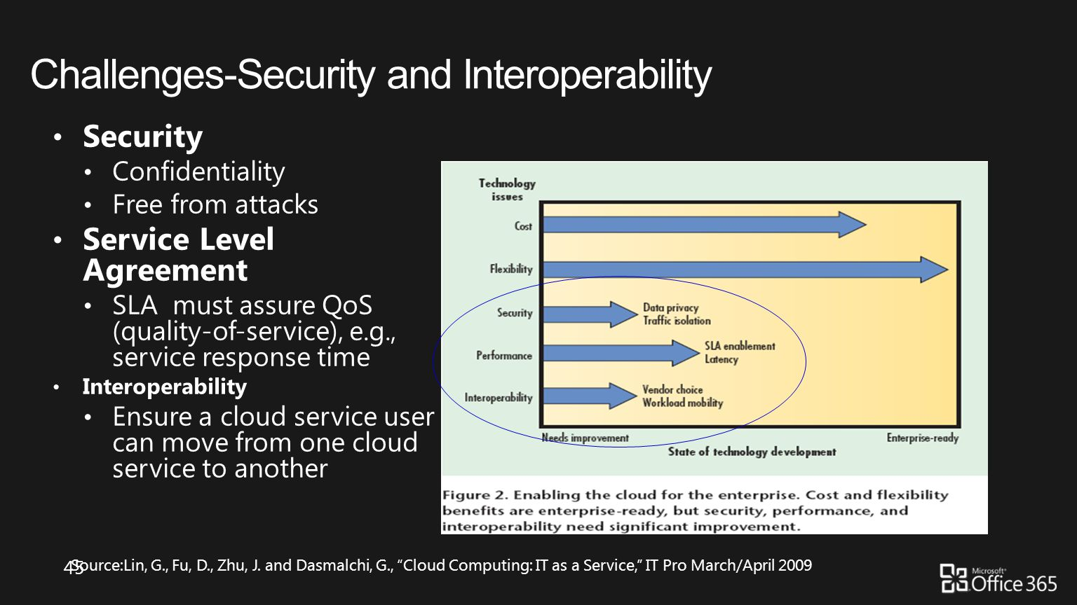 Challenges-Security and Interoperability