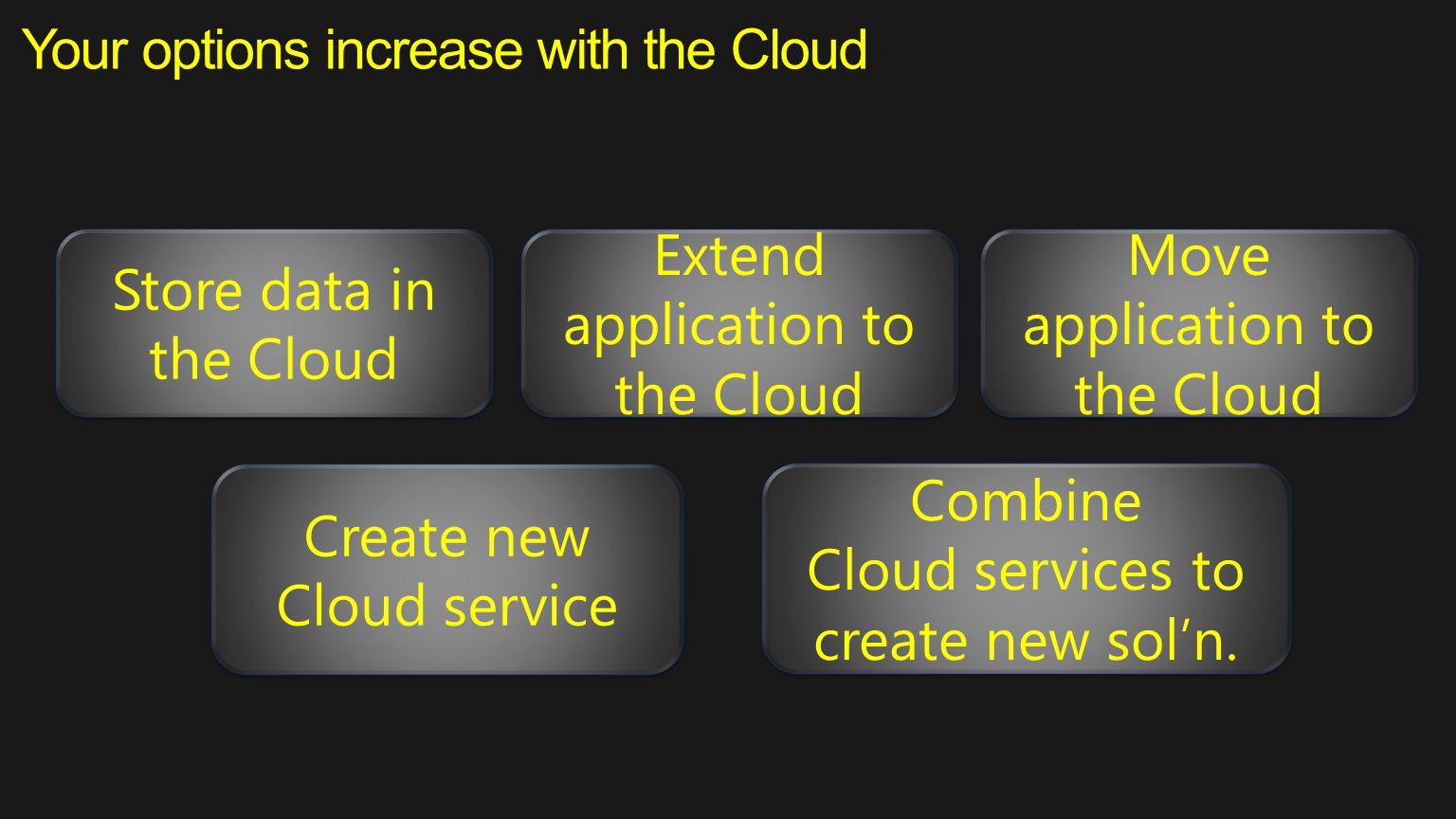 Your options increase with the Cloud