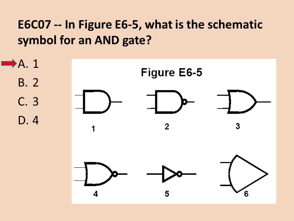 E6C07 -- In Figure E6-5, what is the schematic symbol for an AND gate