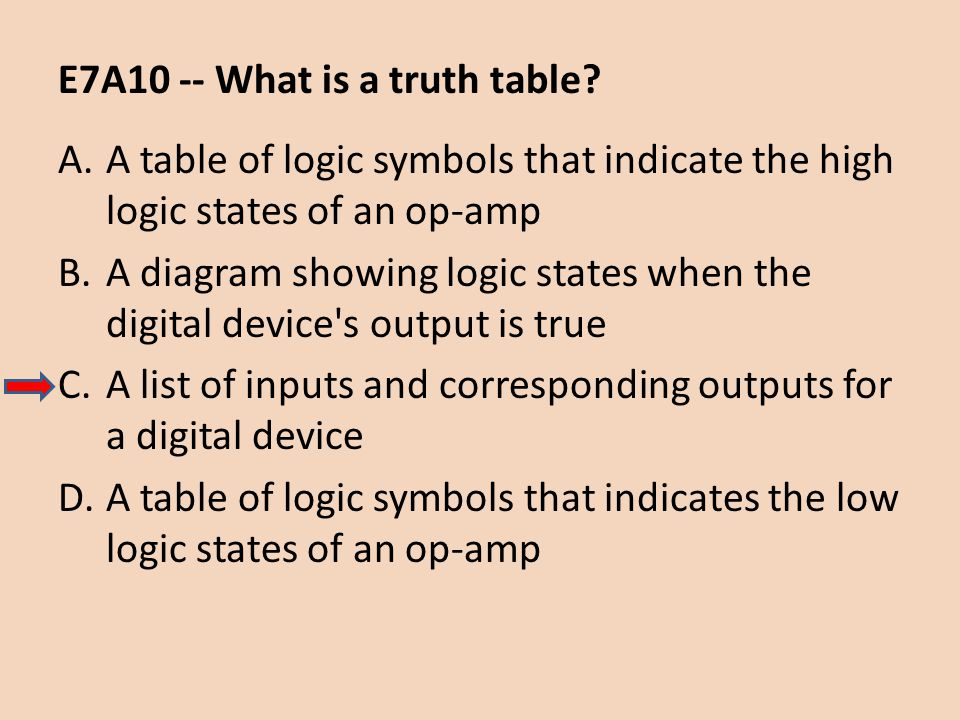 E7A10 -- What is a truth table