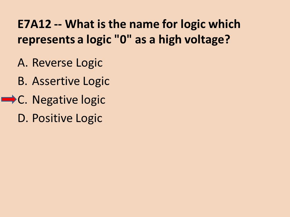 E7A12 -- What is the name for logic which represents a logic 0 as a high voltage