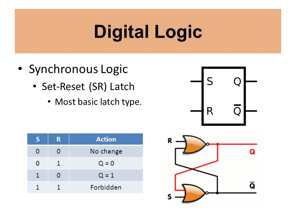 Digital Logic Synchronous Logic Set-Reset (SR) Latch