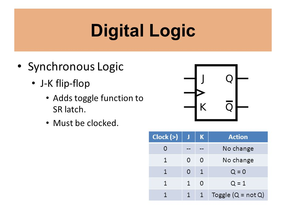 Digital Logic Synchronous Logic J-K flip-flop