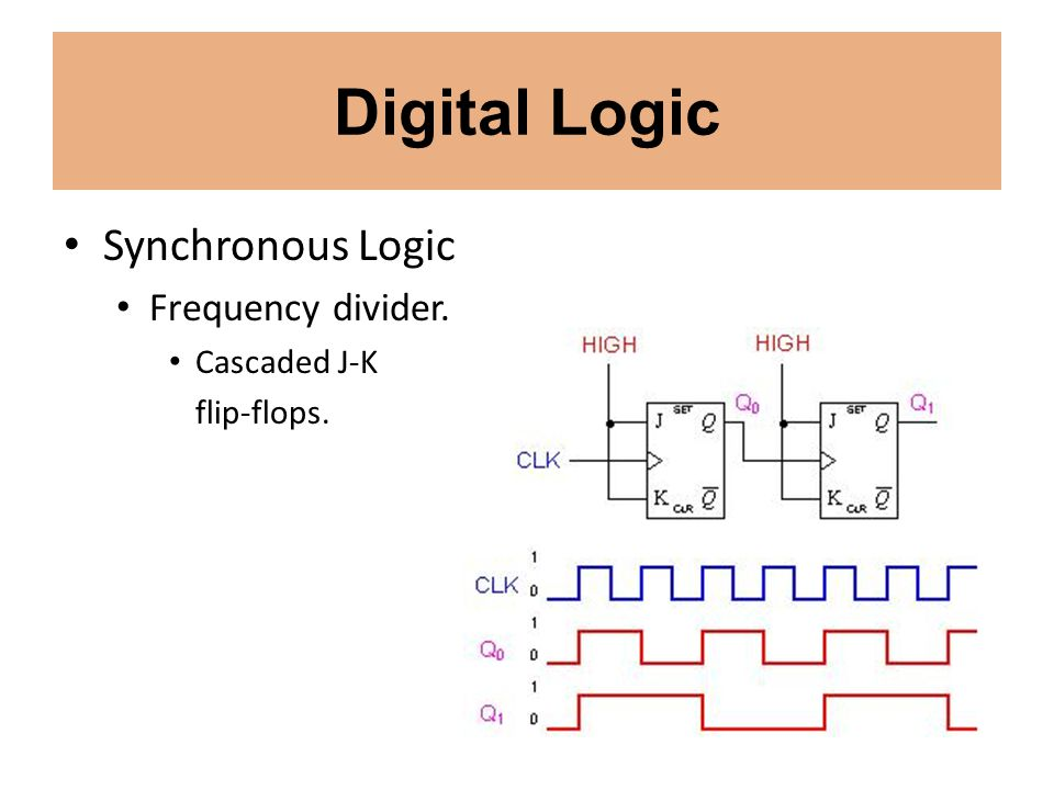 Digital Logic Synchronous Logic Frequency divider. Cascaded J-K