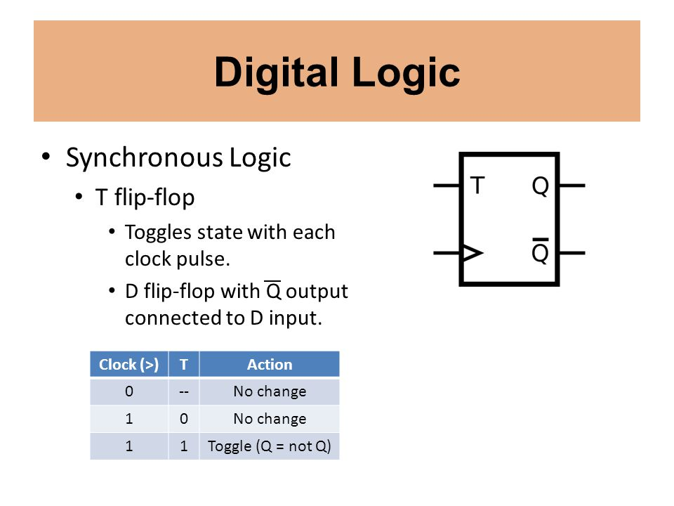 Digital Logic Synchronous Logic T flip-flop